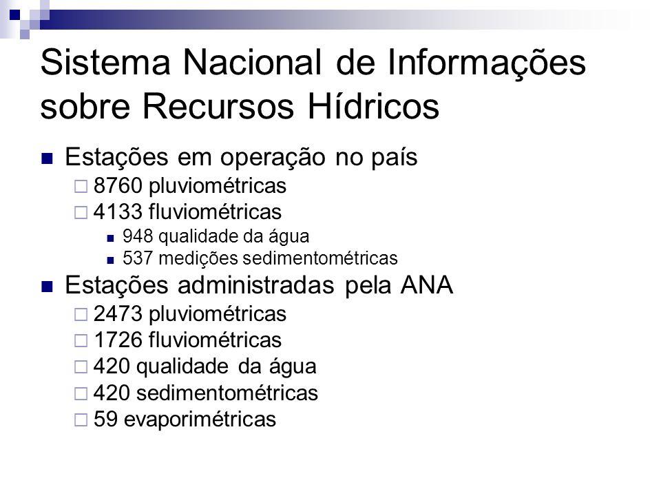 Sistema Nacional de Informações sobre Recursos Hídricos Estações em operação no país 8760 pluviométricas 4133 fluviométricas 948 qualidade da água 537