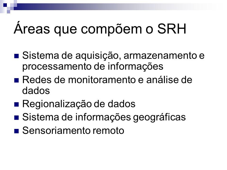 Áreas que compõem o SRH Sistema de aquisição, armazenamento e processamento de informações Redes de monitoramento e análise de dados Regionalização de dados Sistema de informações geográficas Sensoriamento remoto