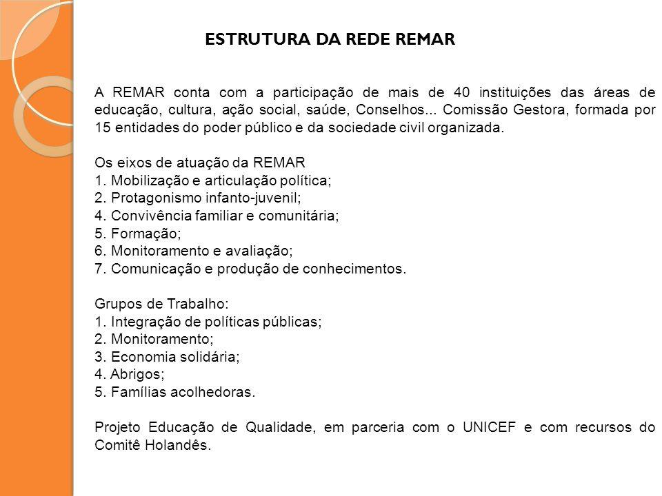 A REMAR conta com a participação de mais de 40 instituições das áreas de educação, cultura, ação social, saúde, Conselhos... Comissão Gestora, formada