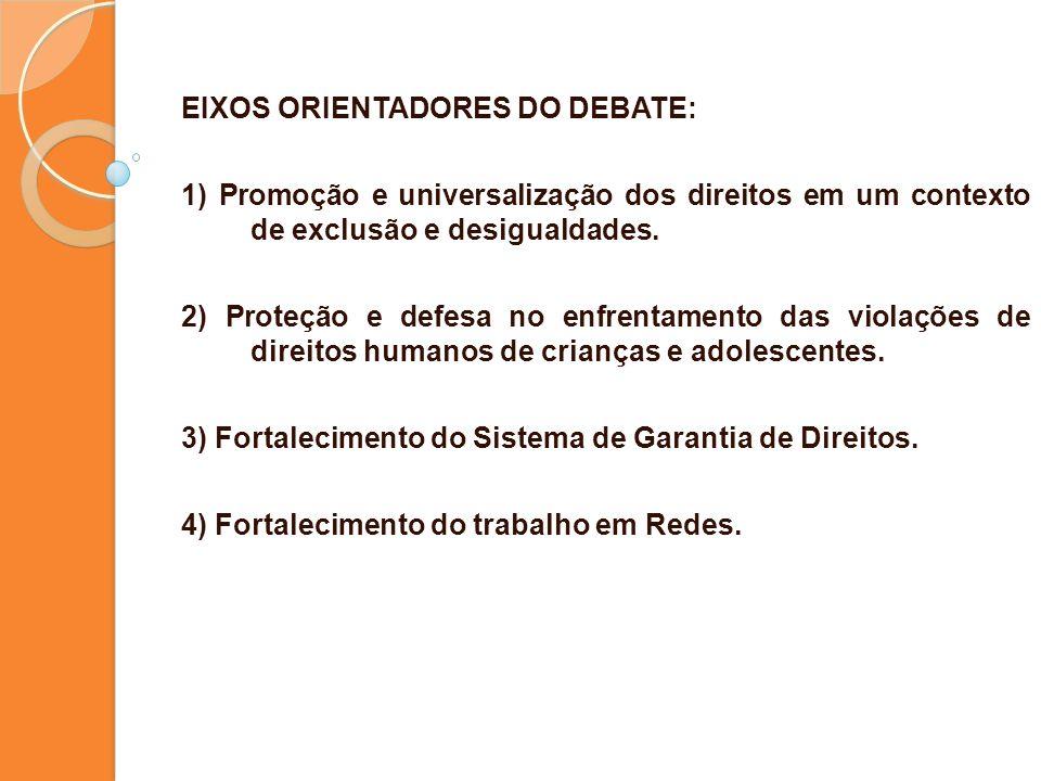 EIXOS ORIENTADORES DO DEBATE: 1) Promoção e universalização dos direitos em um contexto de exclusão e desigualdades. 2) Proteção e defesa no enfrentam