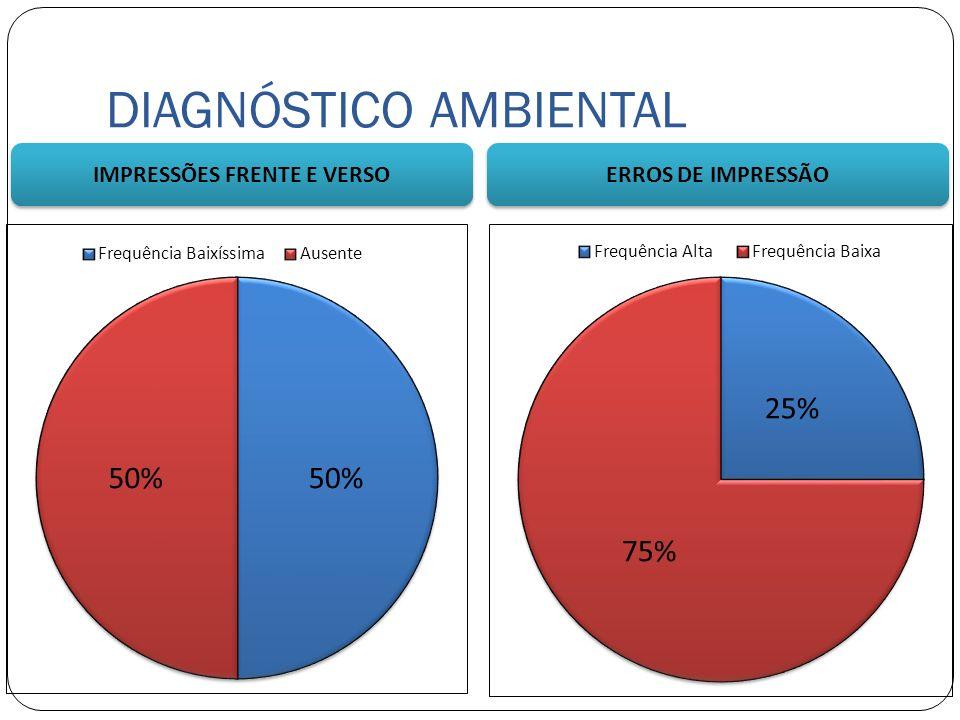 DIAGNÓSTICO AMBIENTAL IMPRESSÕES FRENTE E VERSOERROS DE IMPRESSÃO