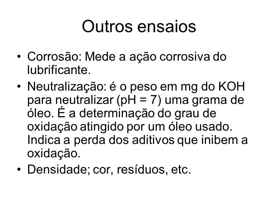 Outros ensaios Corrosão: Mede a ação corrosiva do lubrificante. Neutralização: é o peso em mg do KOH para neutralizar (pH = 7) uma grama de óleo. É a