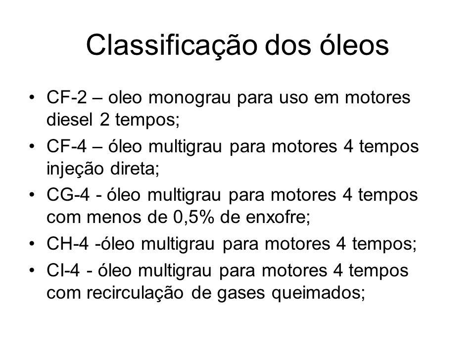 Classificação dos óleos CF-2 – oleo monograu para uso em motores diesel 2 tempos; CF-4 – óleo multigrau para motores 4 tempos injeção direta; CG-4 - ó