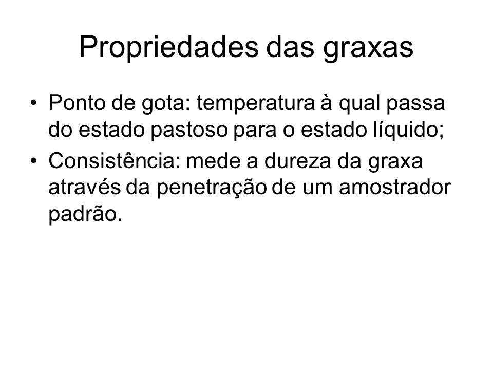 Propriedades das graxas Ponto de gota: temperatura à qual passa do estado pastoso para o estado líquido; Consistência: mede a dureza da graxa através
