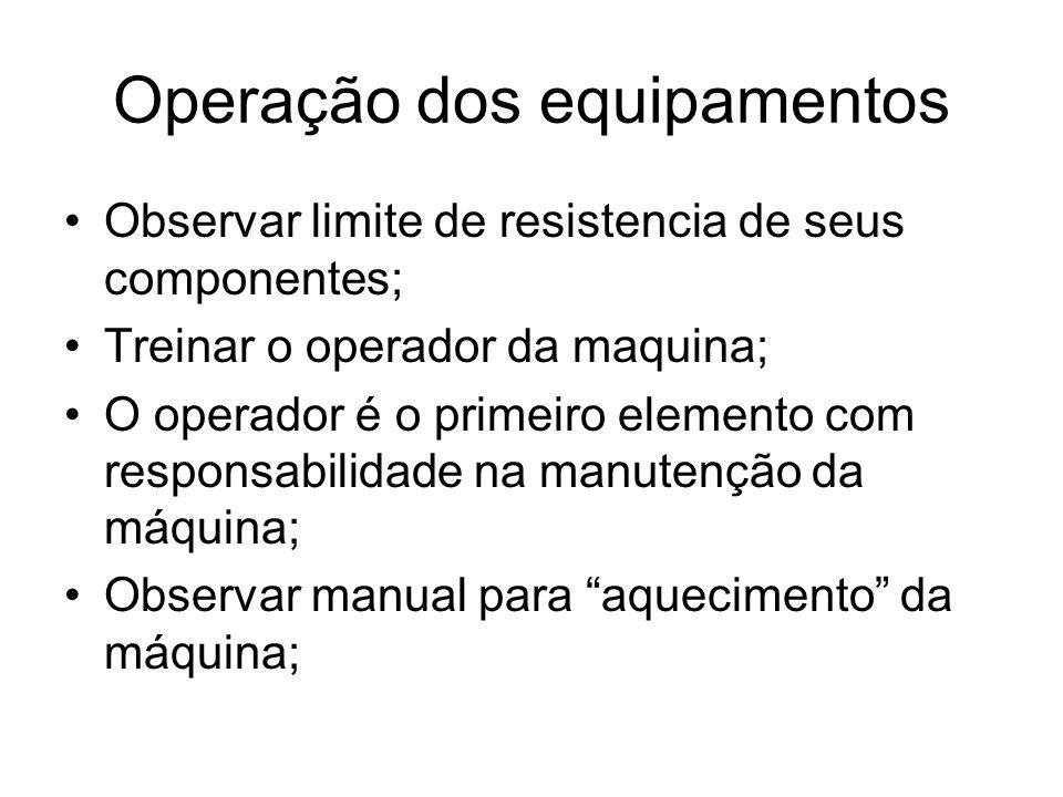 Operação dos equipamentos Observar limite de resistencia de seus componentes; Treinar o operador da maquina; O operador é o primeiro elemento com resp