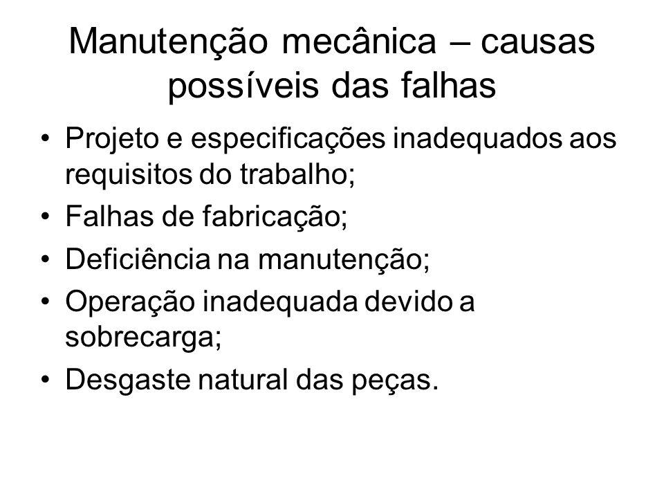 Manutenção mecânica – causas possíveis das falhas Projeto e especificações inadequados aos requisitos do trabalho; Falhas de fabricação; Deficiência n