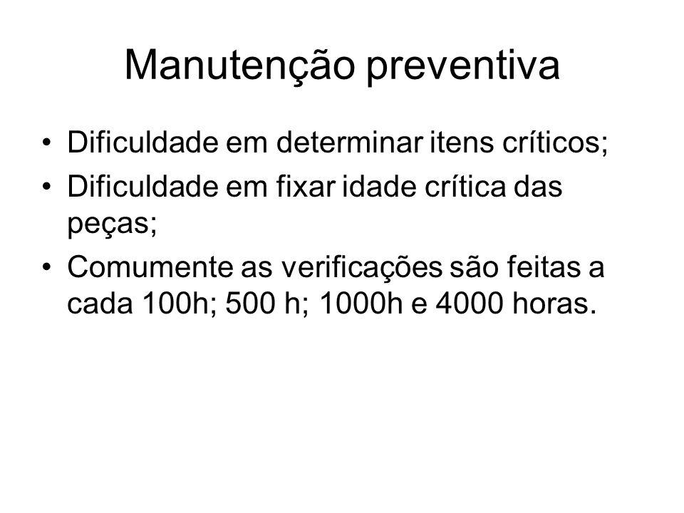 Manutenção preventiva Dificuldade em determinar itens críticos; Dificuldade em fixar idade crítica das peças; Comumente as verificações são feitas a c