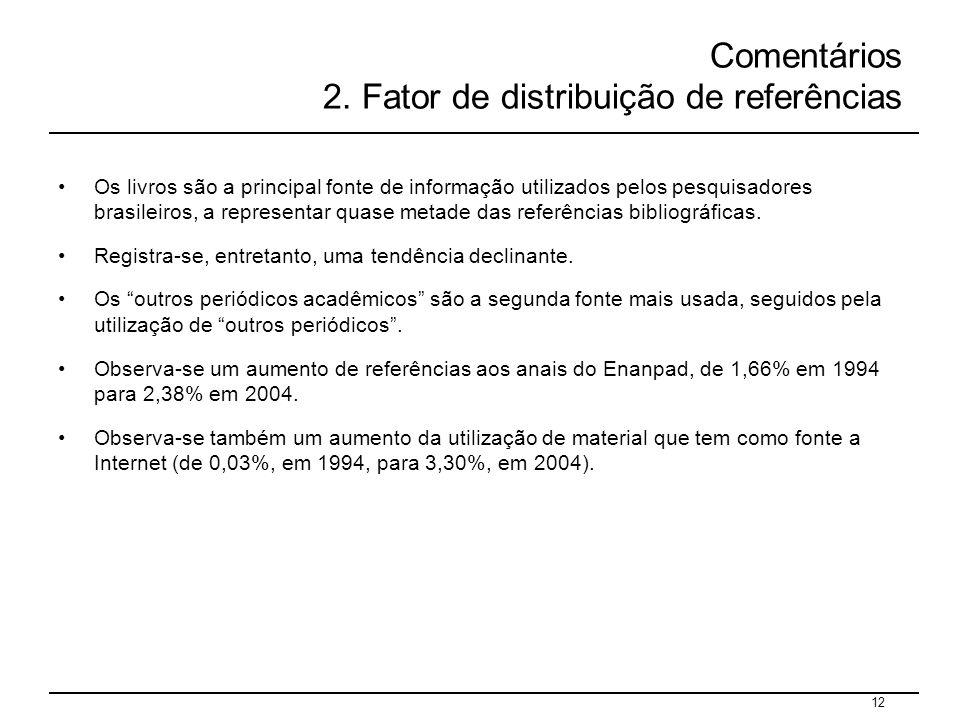 12 Comentários 2. Fator de distribuição de referências Os livros são a principal fonte de informação utilizados pelos pesquisadores brasileiros, a rep