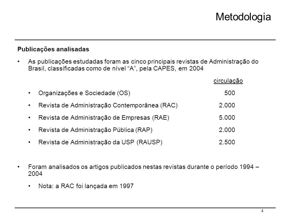 4 Metodologia Publicações analisadas As publicações estudadas foram as cinco principais revistas de Administração do Brasil, classificadas como de nív