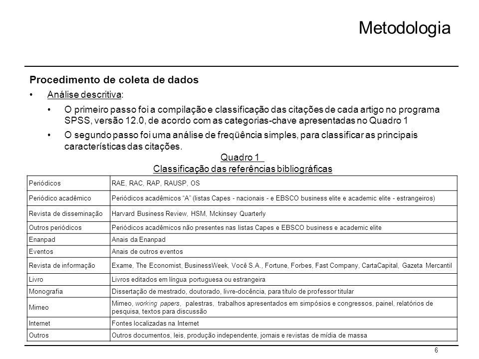 6 Metodologia Procedimento de coleta de dados Análise descritiva: O primeiro passo foi a compilação e classificação das citações de cada artigo no pro