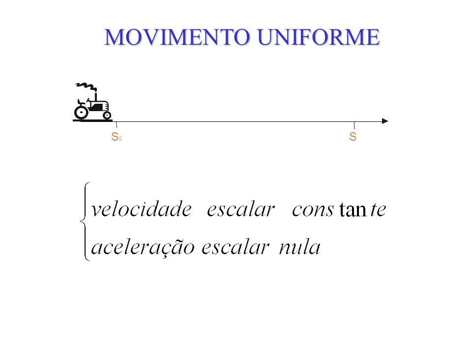 MOVIMENTO UNIFORME S 0 S