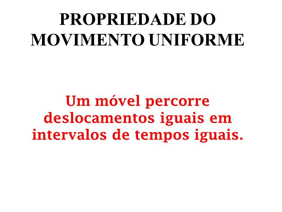 PROPRIEDADE DO MOVIMENTO UNIFORME Um móvel percorre deslocamentos iguais em intervalos de tempos iguais.