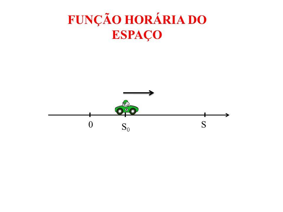 Problema 2: Um móvel animado de M.U.V obedece as equações horárias: V = -20 + 10.t S = -20.t +5.t 2 t(s)V(m/s)S(m) 0-200 20 4200 64060