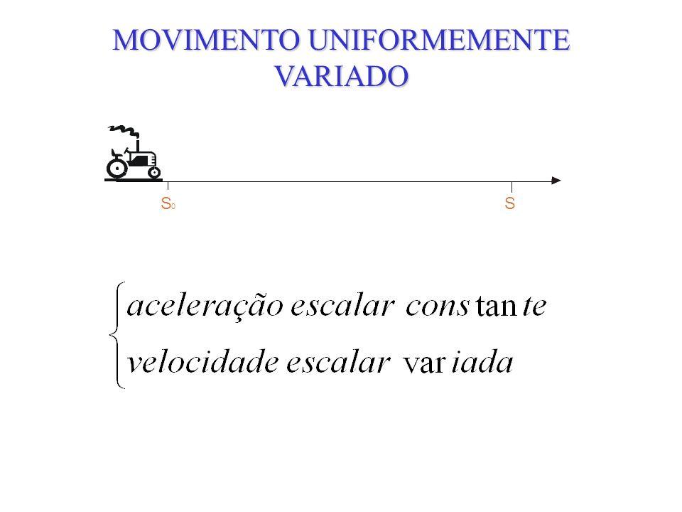 MOVIMENTO UNIFORMEMENTE VARIADO S 0 S