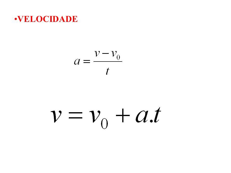 Funções horárias dos móveis: Carro: M.U.V Dados: S 0 = 0, V 0 = 0, a=2m/s 2 V = V 0 +a.t S=S 0 +V 0.t+(1/2).a.t 2 V carro = 2.t S carro = t 2 Moto: M.U Dados: S 0 = 0 S moto = 20.t