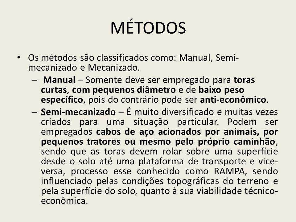 MÉTODOS Os métodos são classificados como: Manual, Semi- mecanizado e Mecanizado. – Manual – Somente deve ser empregado para toras curtas, com pequeno