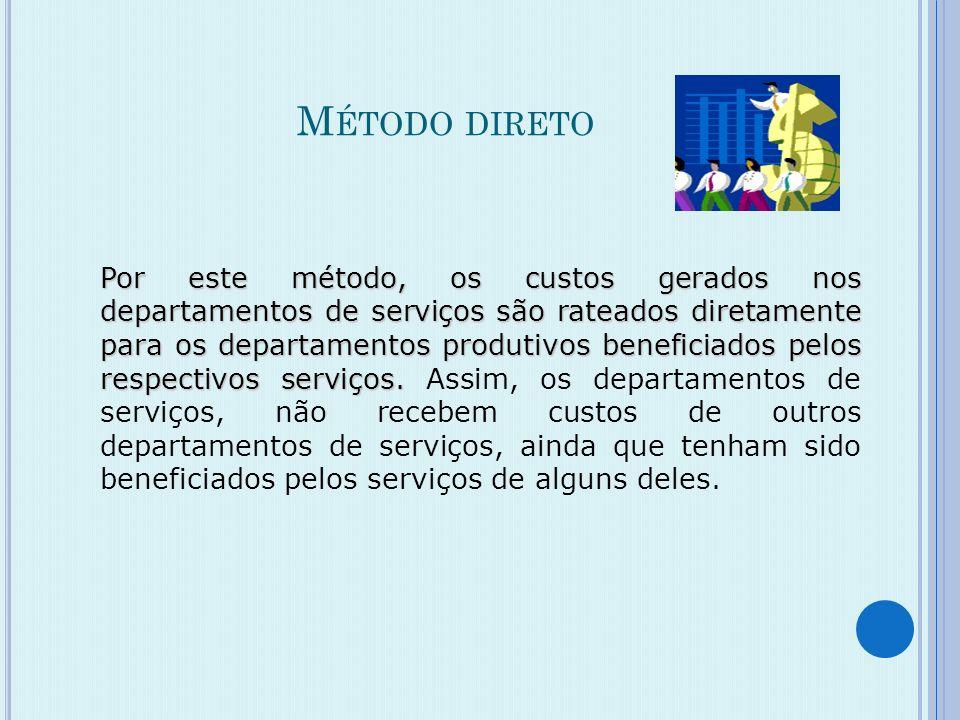 M ÉTODOS DE RATEIO Para que se rateiem os Custos Indiretos de Fabricação gerados nos departamentos de serviços, vários métodos podem ser adotados. Os