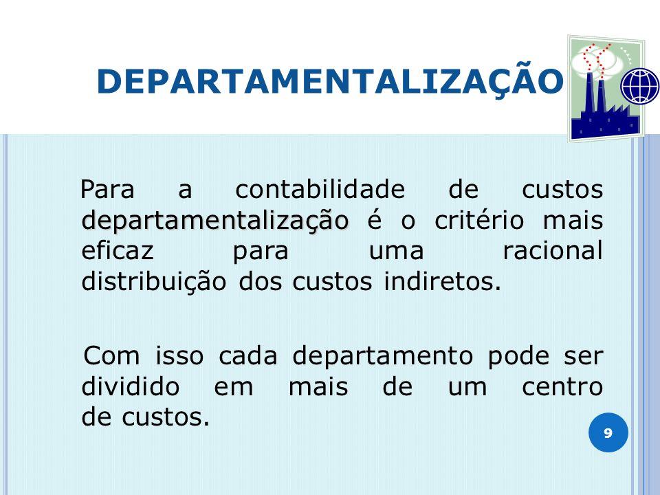 MÉTODO DE HIERARQUIZAÇÃO OU DOS DEGRAUS Consiste em fixar uma ordem de prioridade entre os departamentos de serviços; a partir dessa hierarquização ra