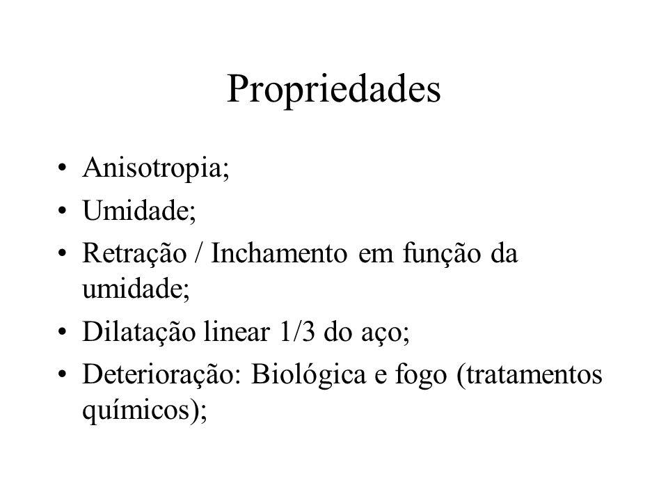 Propriedades Anisotropia; Umidade; Retração / Inchamento em função da umidade; Dilatação linear 1/3 do aço; Deterioração: Biológica e fogo (tratamento