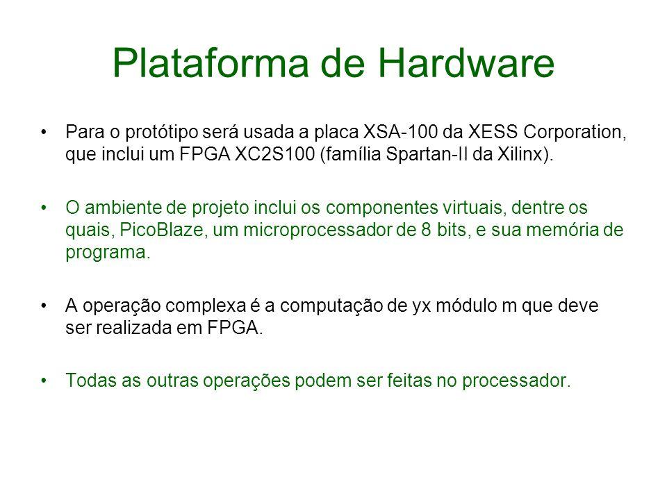 Plataforma de Hardware Para o protótipo será usada a placa XSA-100 da XESS Corporation, que inclui um FPGA XC2S100 (família Spartan-II da Xilinx). O a