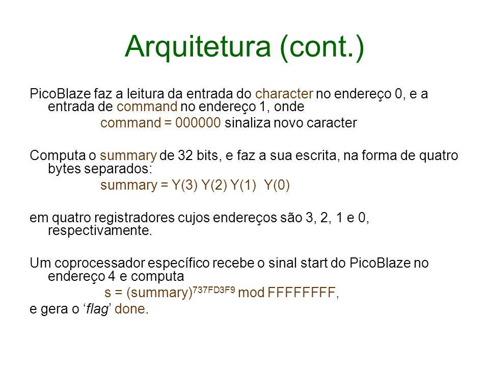 Arquitetura (cont.) PicoBlaze faz a leitura da entrada do character no endereço 0, e a entrada de command no endereço 1, onde command = 000000 sinaliz