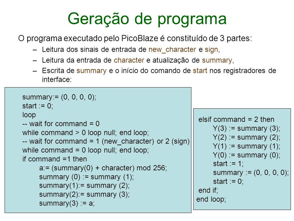 Geração de programa O programa executado pelo PicoBlaze é constituído de 3 partes: –Leitura dos sinais de entrada de new_character e sign, –Leitura da