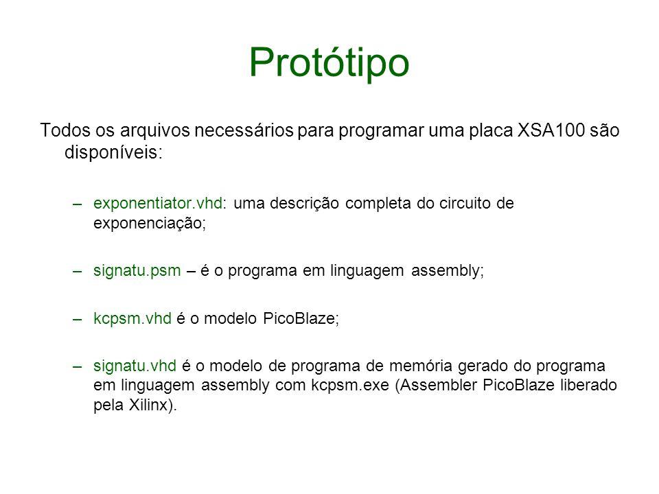Protótipo Todos os arquivos necessários para programar uma placa XSA100 são disponíveis: –exponentiator.vhd: uma descrição completa do circuito de exp