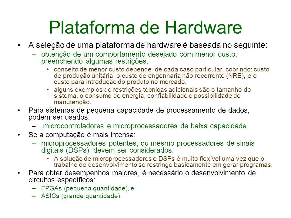 Plataforma de Hardware A seleção de uma plataforma de hardware é baseada no seguinte: –obtenção de um comportamento desejado com menor custo, preenche