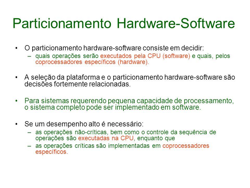 Particionamento Hardware-Software O particionamento hardware-software consiste em decidir: –quais operações serão executados pela CPU (software) e qua