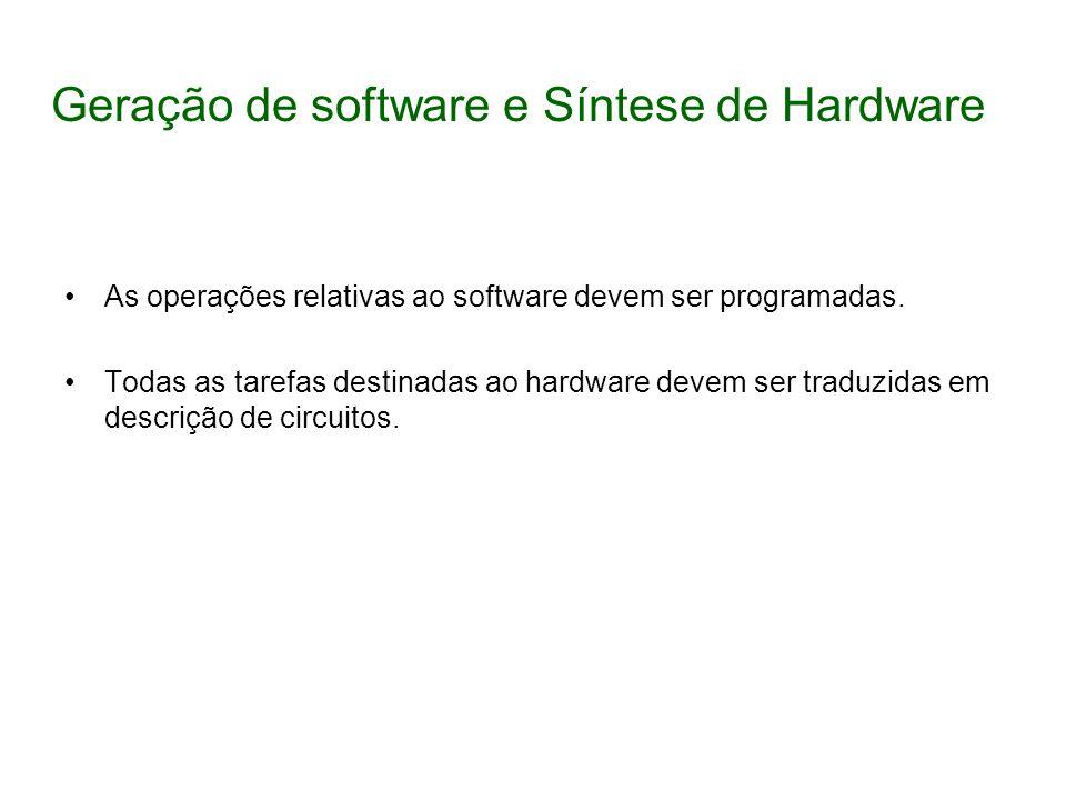 Geração de software e Síntese de Hardware As operações relativas ao software devem ser programadas. Todas as tarefas destinadas ao hardware devem ser