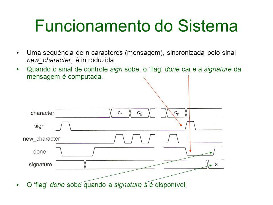 Funcionamento do Sistema Uma sequência de n caracteres (mensagem), sincronizada pelo sinal new_character, é introduzida. Quando o sinal de controle si