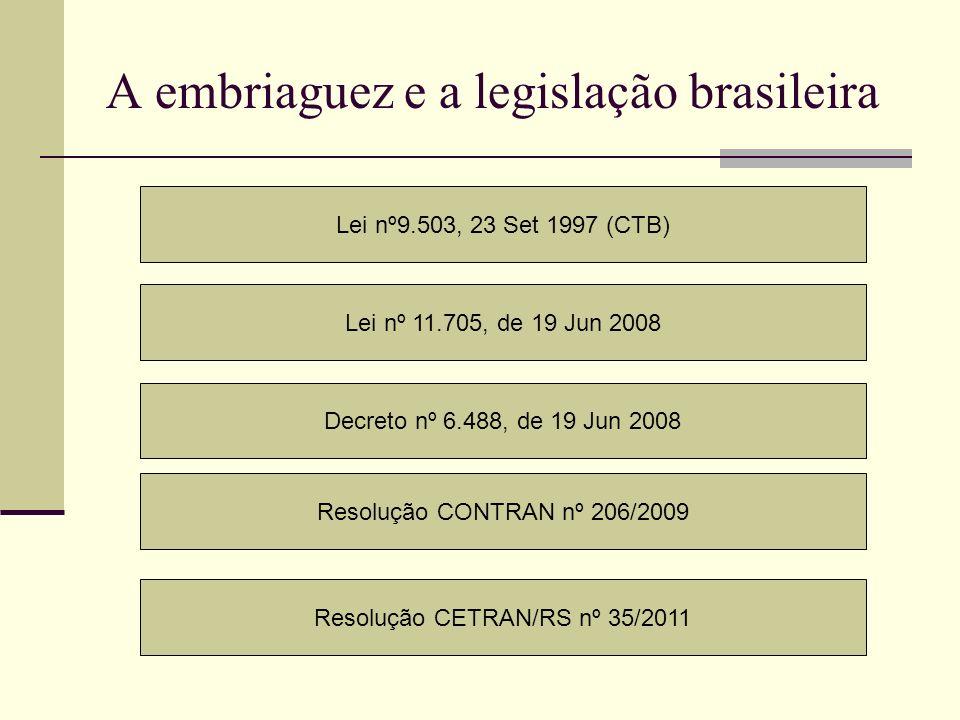 A embriaguez e a legislação brasileira Lei nº9.503, 23 Set 1997 (CTB) Lei nº 11.705, de 19 Jun 2008 Decreto nº 6.488, de 19 Jun 2008 Resolução CONTRAN