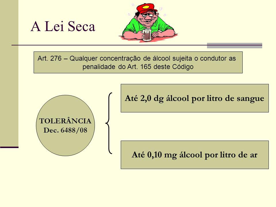 A Lei Seca Art. 276 – Qualquer concentração de álcool sujeita o condutor as penalidade do Art. 165 deste Código TOLERÂNCIA Dec. 6488/08 Até 2,0 dg álc