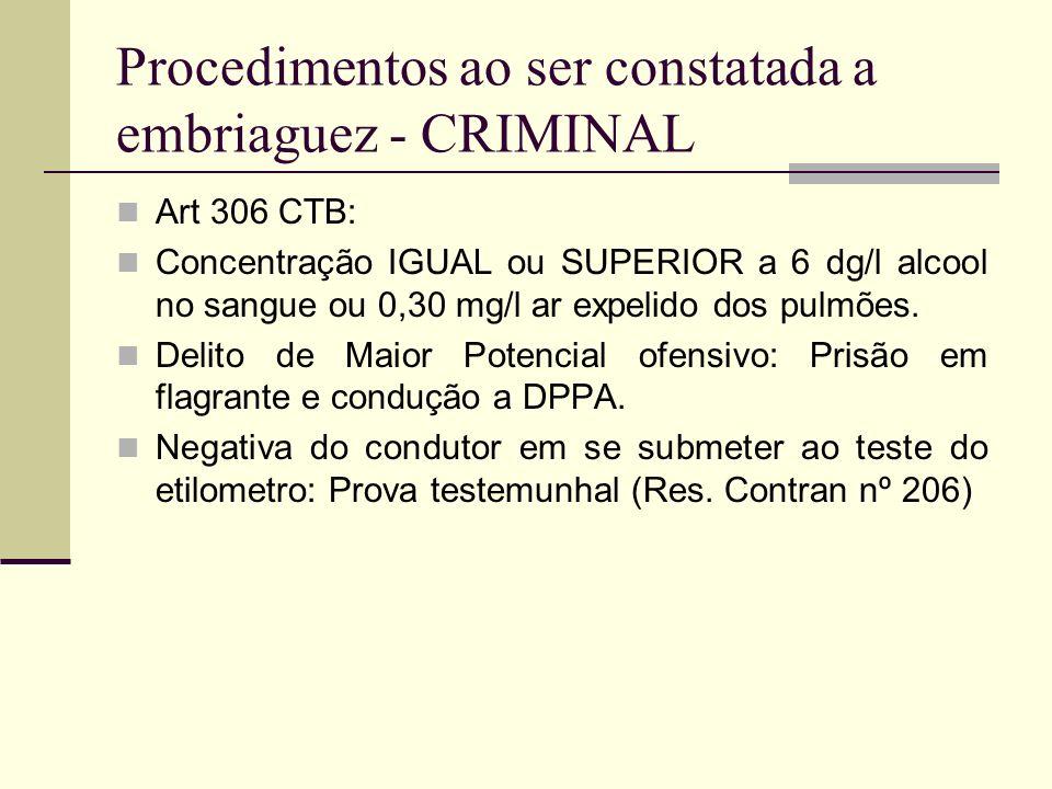 Procedimentos ao ser constatada a embriaguez - CRIMINAL Art 306 CTB: Concentração IGUAL ou SUPERIOR a 6 dg/l alcool no sangue ou 0,30 mg/l ar expelido