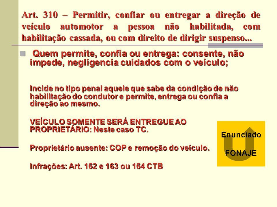 Art. 310 – Permitir, confiar ou entregar a direção de veículo automotor a pessoa não habilitada, com habilitação cassada, ou com direito de dirigir su
