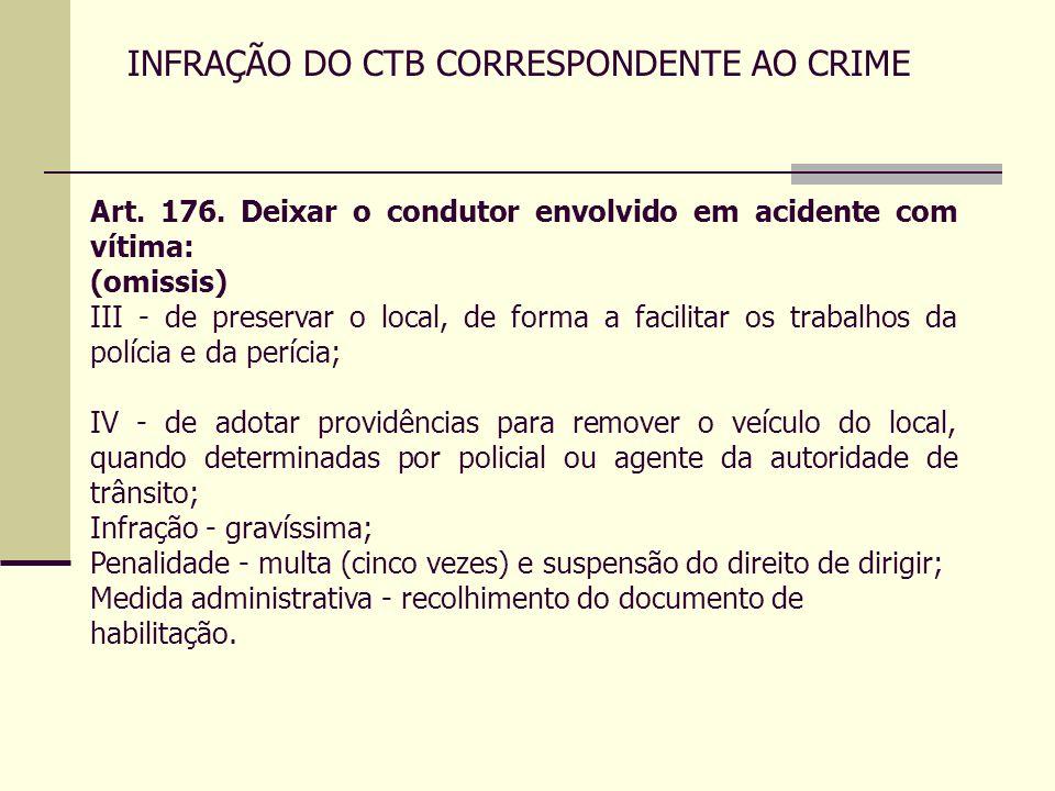 INFRAÇÃO DO CTB CORRESPONDENTE AO CRIME Art. 176. Deixar o condutor envolvido em acidente com vítima: (omissis) III - de preservar o local, de forma a