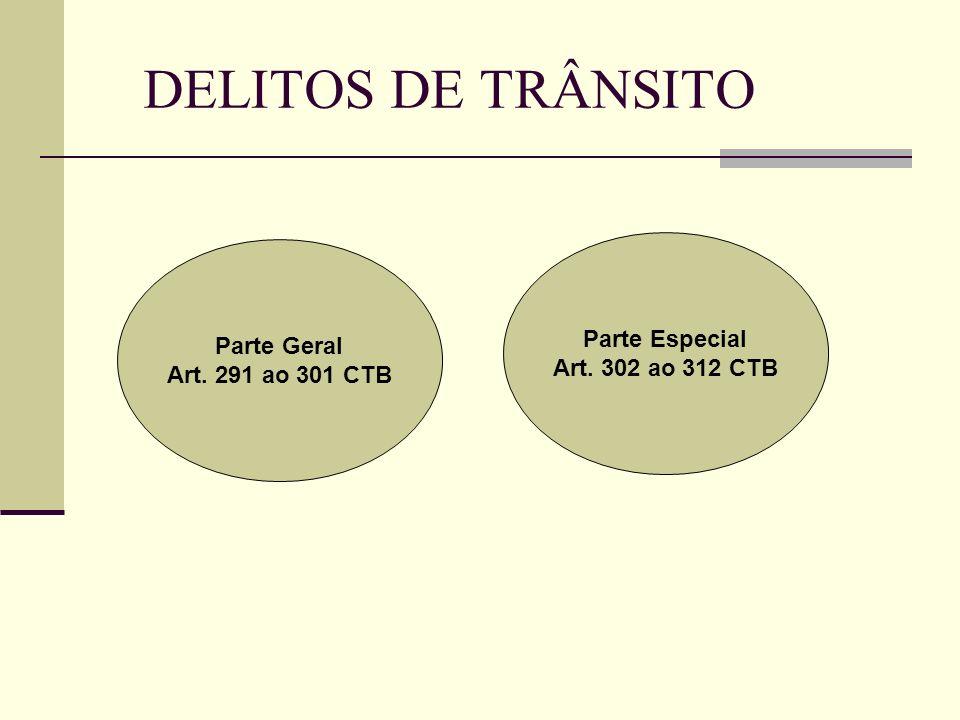 DELITOS DE TRÂNSITO Parte Geral Art. 291 ao 301 CTB Parte Especial Art. 302 ao 312 CTB