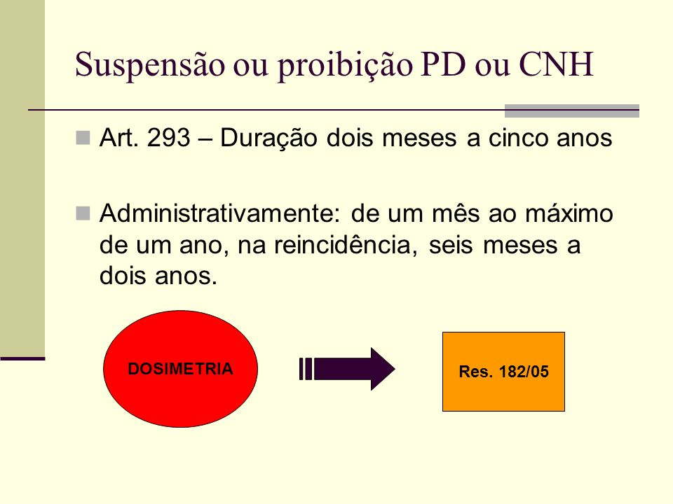 Suspensão ou proibição PD ou CNH Art. 293 – Duração dois meses a cinco anos Administrativamente: de um mês ao máximo de um ano, na reincidência, seis