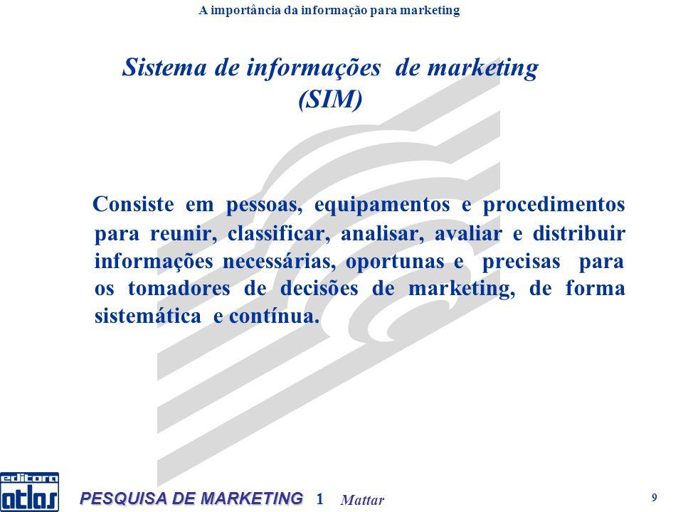 Mattar PESQUISA DE MARKETING 1 10 FONTES DE DADOS MacroambienteConcorrentesMercado USUÁRIOS DE MARKETING Analisam Planejam Organizam Decidem ExecutamControlam DADOS INFORMAÇÕES COLETA DE DADOS Sistema de Monitoração Ambiental Sistema de Informações Competitivas Sistema de Informações Internas Sistema de Pesquisas de Marketing PROCESSAMENTO Monitora Avalia Seleciona Trata Condensa Classifica Armazena Atualiza Recupera Analisa Interpreta Dissemina Empresa Sistema de informações de marketing e seus componentes