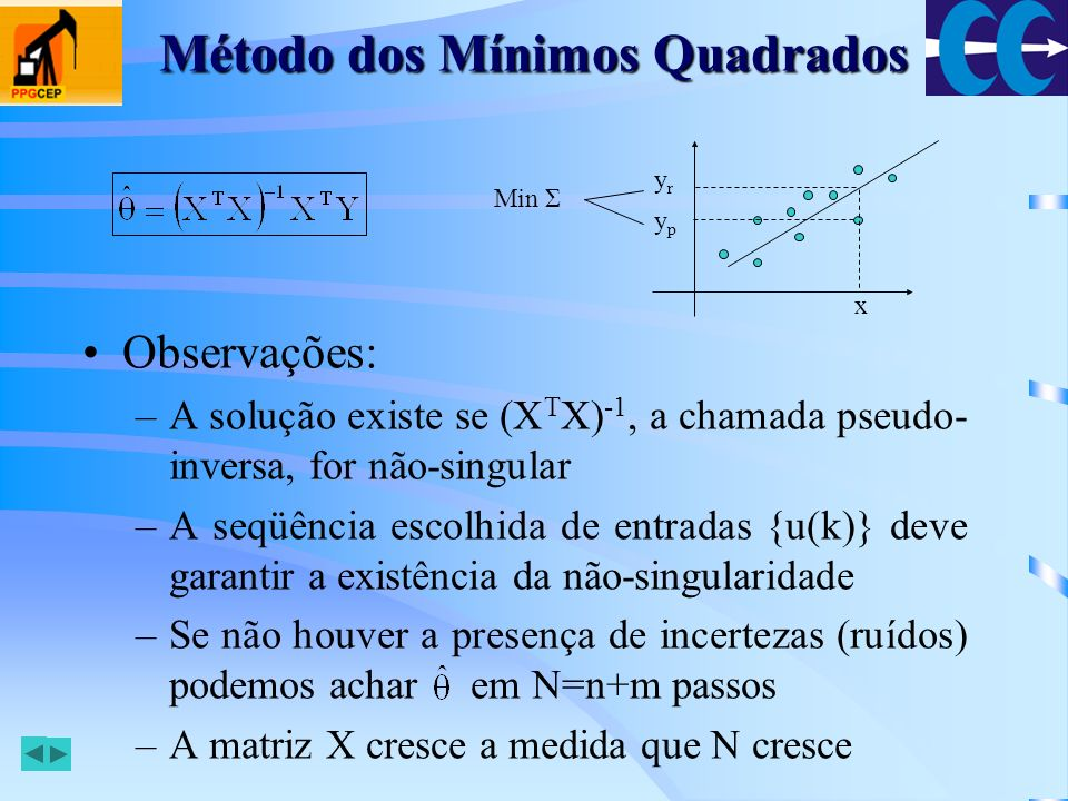 Exemplo Suponha y(0)=0 e que foi aplicada a seguinte entrada: u(0)=1 e u(1)=-1 Logo: y(1)= -0.8y(0)+u(0)= 1 y(2)= -0.8y(1)+u(1)= -1.8