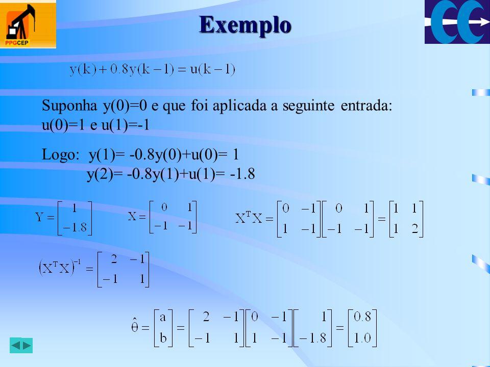 Propriedades Estatísticas do Estimador Assumindo que e(k) é uma variável aleatória independente, gaussiana com média zero e variância σ 2, ou seja, 1) Média Mas Logo: