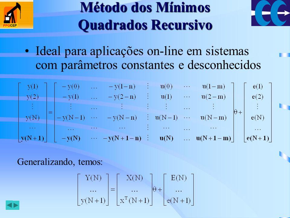 Método dos Mínimos Quadrados Recursivo Já sabemos que: Considerando: Logo, com (N+1) amostras: