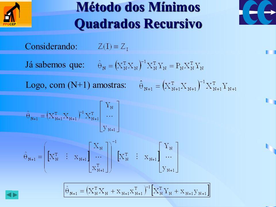 Método dos Mínimos Quadrados Recursivo Lema de Inversão de Matrizes Lema de Inversão de Matrizes: Sejam A nxn b nx1, c nx1 A, (A+bc T ) matrizes não-singulares Então: