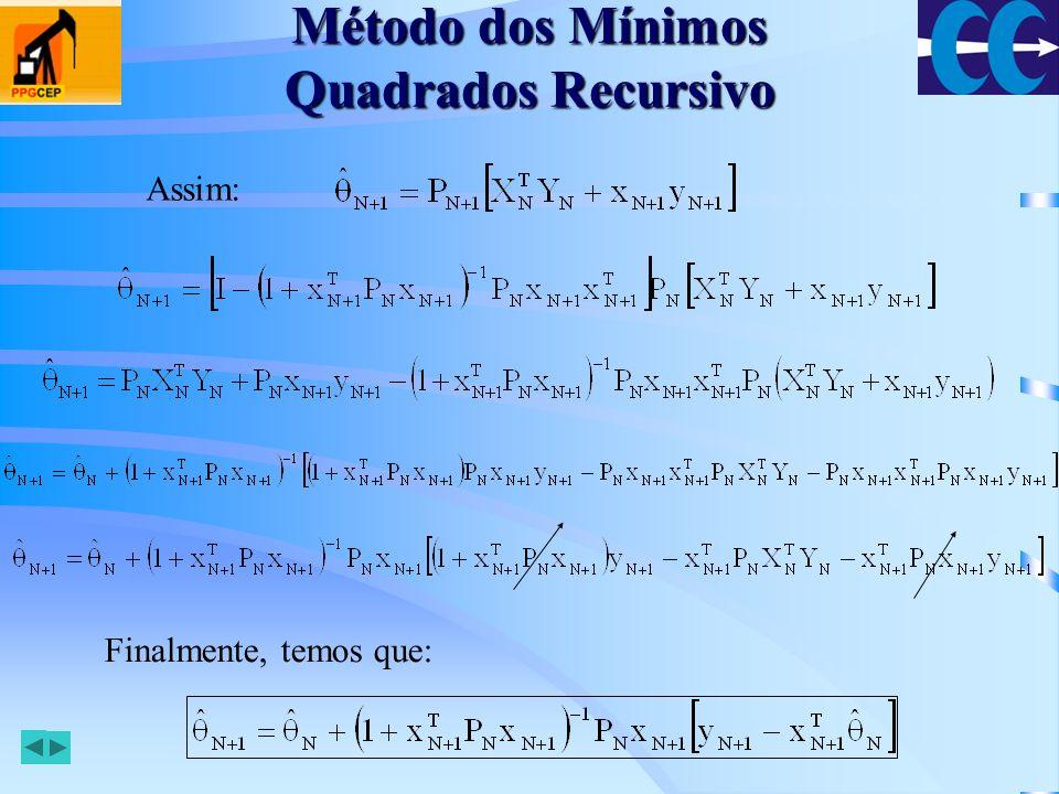 Método dos Mínimos Quadrados Recursivo Assim: Em que: regressor É chamado de regressor e contém as informações de entrada e saída