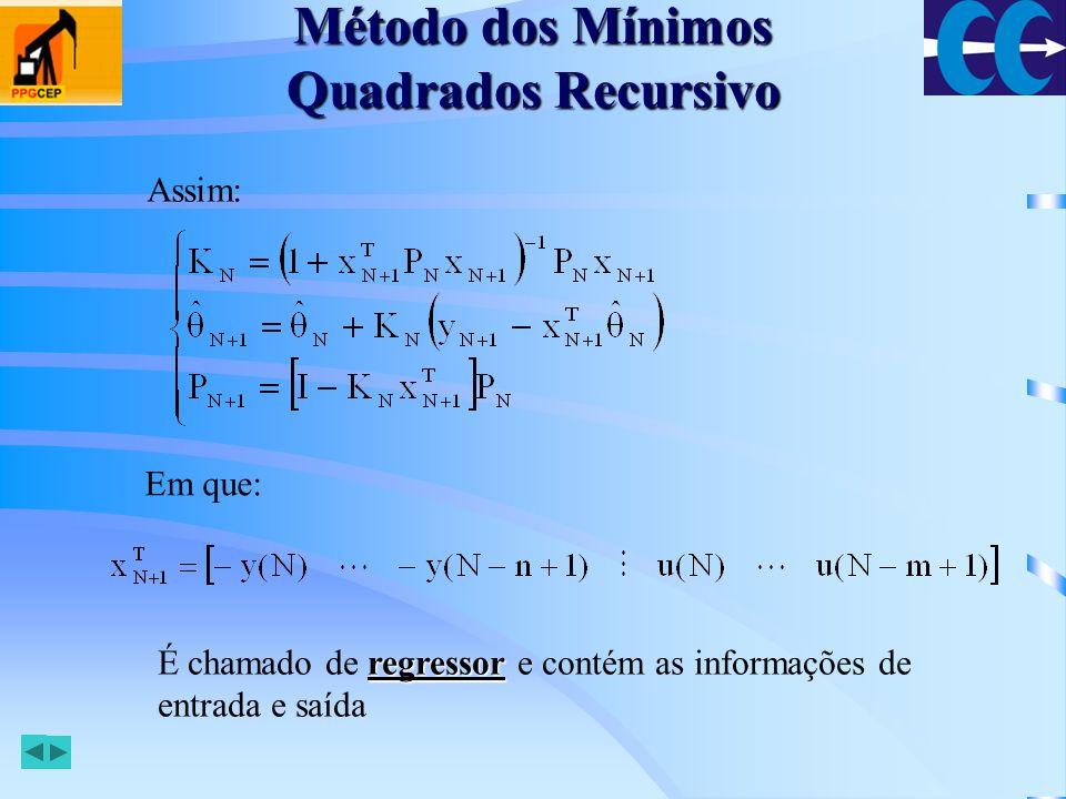 Seleção de P 0 e 1) Calculando os primeiros k pontos: 2) arbitrário Na k-ésima iteração os valores de e se aproximam daqueles calculados em 1) se αinfinito
