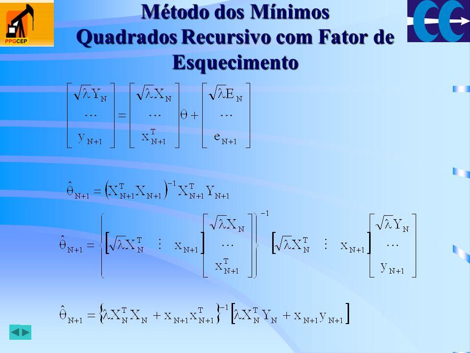 Usualmente λ entre 0.995 e 1 Definindo: E usando procedimento semelhante ao caso sem esquecimento, obtém-se: