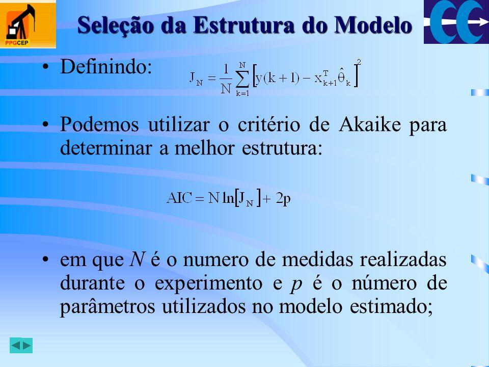 Seleção da Estrutura do Modelo O critério é utilizado da seguinte maneira: –inicia-se com a utilização de um modelo de baixa ordem, n=m=1, por exemplo; –aumenta-se a ordem do modelo estimado e o critério é avaliado para cada incremento na ordem, utilizando um determinado conjunto de medidas; –A escolha da estrutura adequada é baseada na menor taxa de variação do critério.