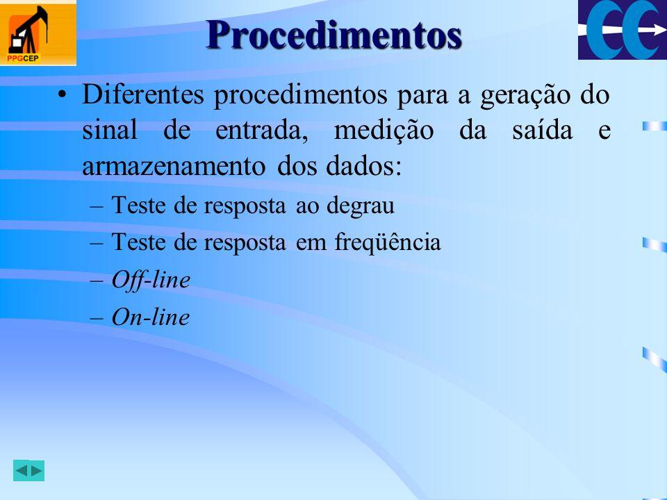Procedimentos Identificação de um processo pelo teste de resposta ao degrau: Processo Armazenamento de dados entradasaída O teste só tem validade para processos lineares ou não-lineares linearizados em pontos de operação Não permite a identificação de modelos de ordem superior, pois o degrau tem pobre composição em freqüência