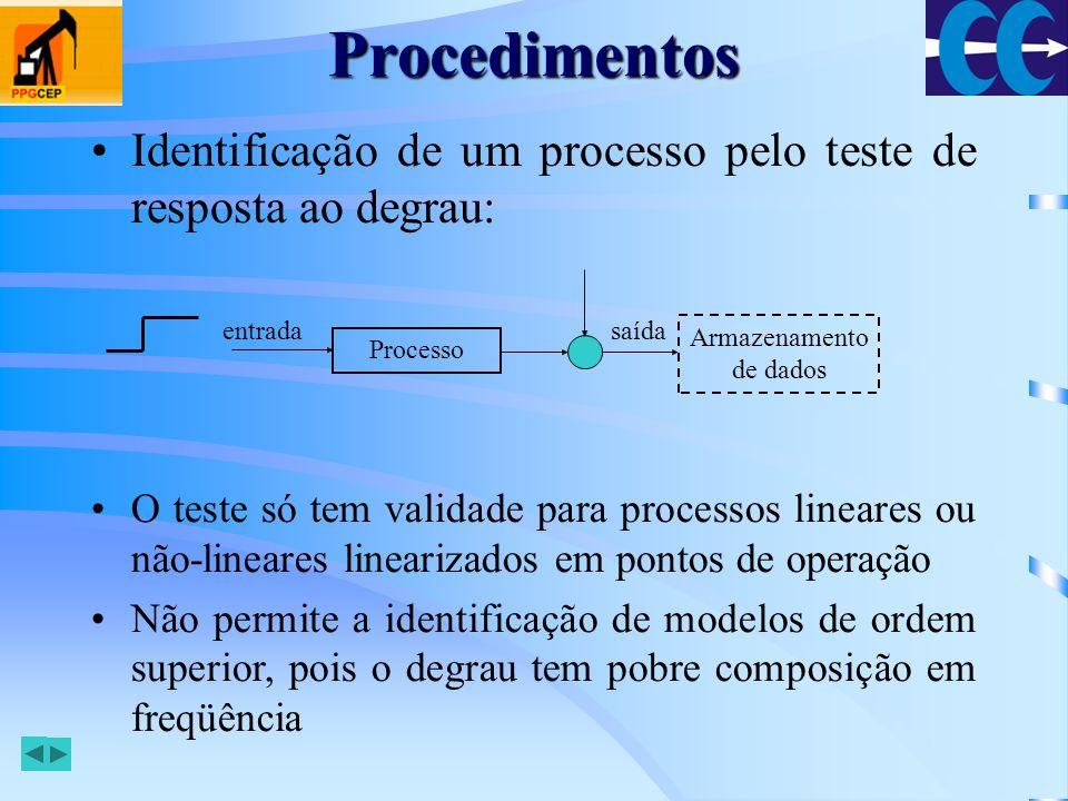 Procedimentos Identificação de um processo pelo teste de resposta em freqüência: Aplica-se um sinal senoidal de freqüência variável na entrada do processo Analisa-se as curvas de resposta em freqüência, identificando-se pólos e zeros Processo entradasaída Analisador de Espectro módulofase