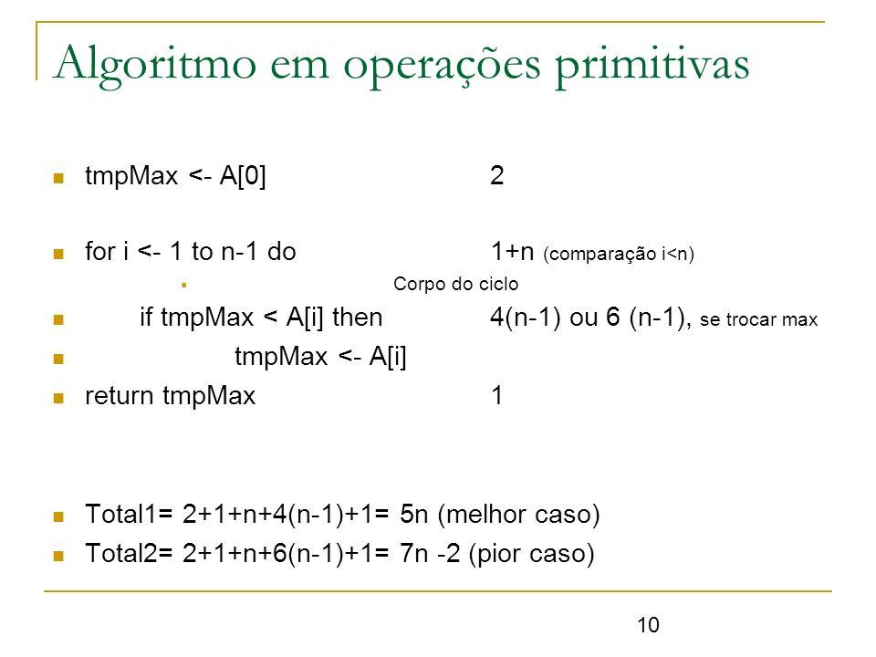 10 Algoritmo em operações primitivas tmpMax <- A[0] 2 for i <- 1 to n-1 do1+n (comparação i<n) Corpo do ciclo if tmpMax < A[i] then4(n-1) ou 6 (n-1),